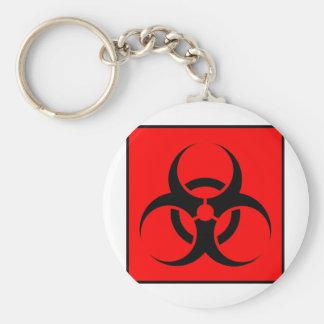 Bio peligro o rojo de cuidado del símbolo de la mu llavero