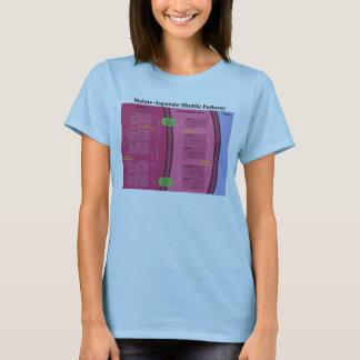 Biochemical Malate Aspartate Shuttle Diagram T-Shirt