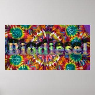 Biodiesel Poster