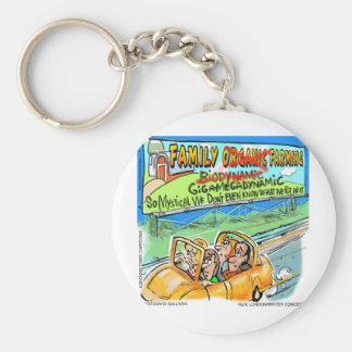 Biodynamic Farm? Funny Gifts Tees Cards Mugs Etc Basic Round Button Keychain