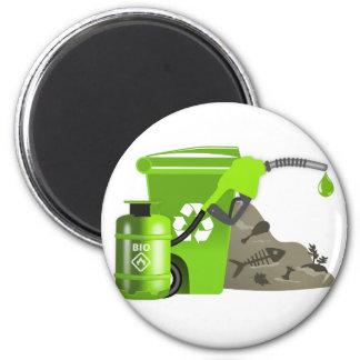 Biofuels Magnet