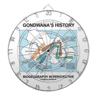 Biogeografía de la historia de Gondwana en