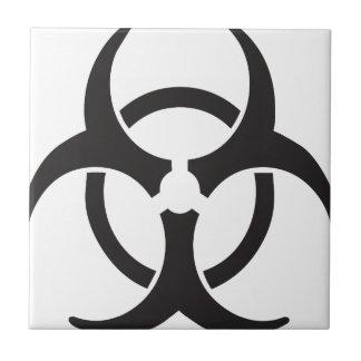 Biohazard Tejas Cerámicas