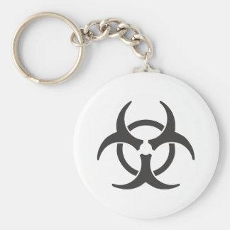 Biohazard Llaveros
