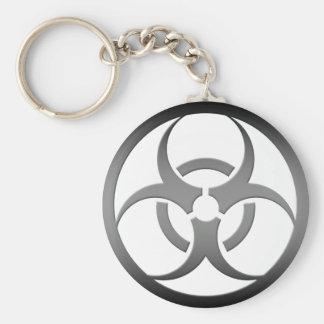 Biohazard Llavero