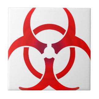 Biohazard - ROJO Azulejos