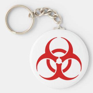 biohazard ! warning danger basic round button keychain