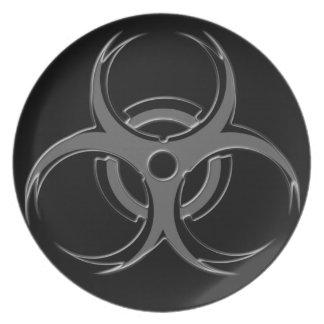 Biohazard X Plates