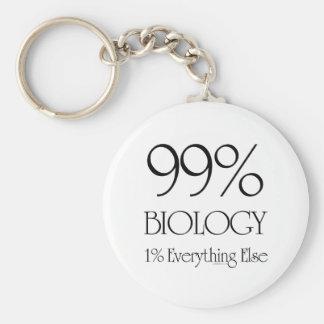 Biología del 99% llavero redondo tipo pin
