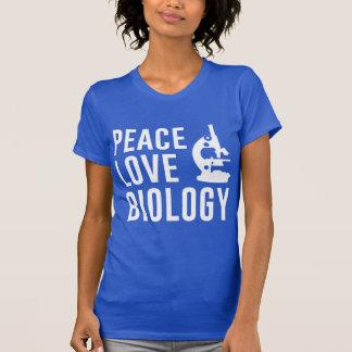Biología del amor de la paz playera