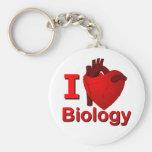 Biología I <3 Llavero Personalizado