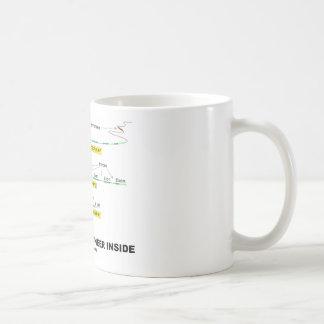 Biological Engineer Inside Coffee Mug