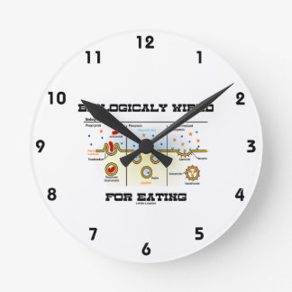 Biologically Wired For Eating (Endocytosis) Round Clock