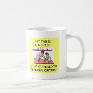 biology experiment joke classic white coffee mug