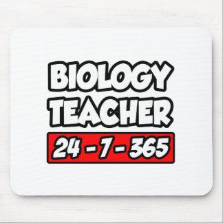 Biology Teacher 24-7-365 Mouse Pad