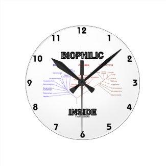 Biophilic Inside (Phylogenetic Tree Of Life) Wallclock