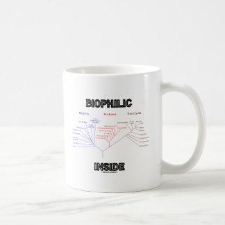 Biophilic Inside Phylogenetic Tree Of Life Coffee Mug