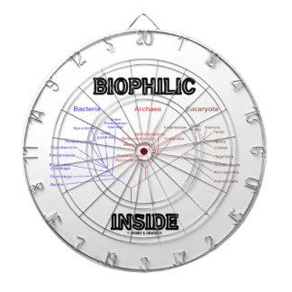 Biophilic Inside (Phylogenetic Tree Of Life) Dartboards