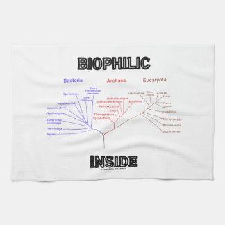 Biophilic Inside Phylogenetic Tree Of Life Hand Towel