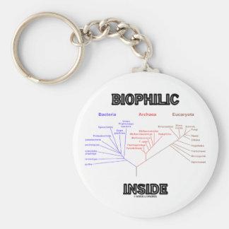 Biophilic Inside Phylogenetic Tree Of Life Keychain