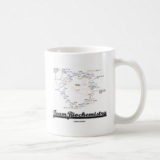 Bioquímica del equipo (ciclo de ácido cítrico del taza de café
