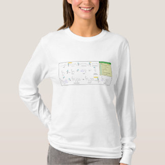 Biosynthesis of Scopolamine in Plants T-Shirt