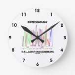 Biotechnology Is All About DNA Sequencing Wall Clocks