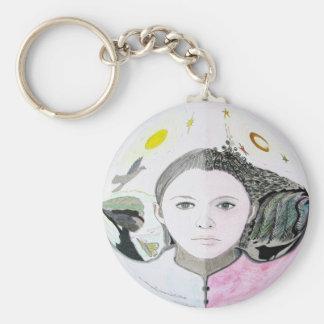 Bipolar Awareness Keychain