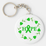 Bipolar Disorder Hearts of Hope Basic Round Button Keychain