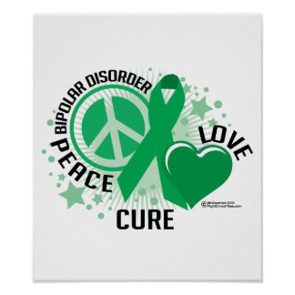 Bipolar Disorder PLC Posters