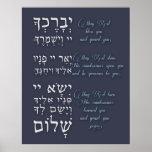 Birchat Kohanim - Priestly Blessing Poster