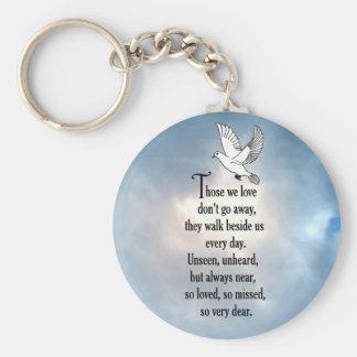 """Bird """"So Loved"""" Poem Basic Round Button Keychain"""