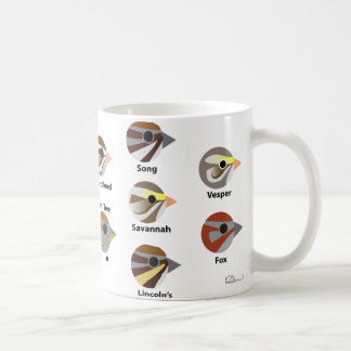 BirdFace Sparrows Mug (with labels)