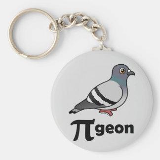 Birdorable PI-geon / Pigeon Pi Keychain