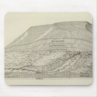 Bird's eye view of a part of the Uinta Uplift Mouse Pad