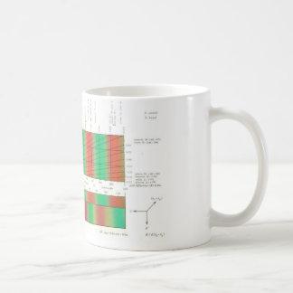 Birefringence Classic White Coffee Mug