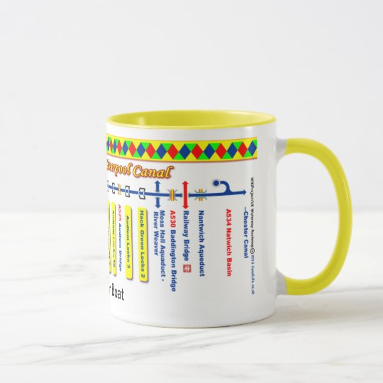 Birmingham and Liverpool Canal Route Map Mug