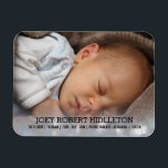"Birth Announcement Modern Glitter Bokeh Magnet<br><div class=""desc"">Birth Announcement Modern Glitter Bokeh</div>"