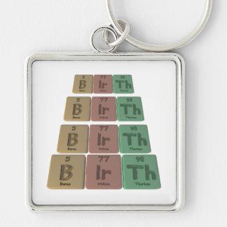 Birth-B-Ir-Th-Boron-Iridium-Thorium.png Keychain