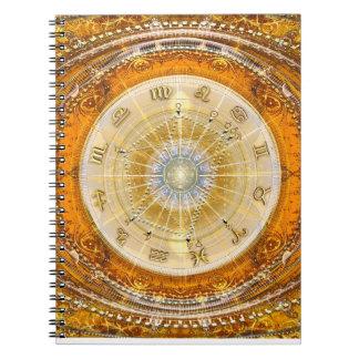 Birth~Chart real Libros De Apuntes