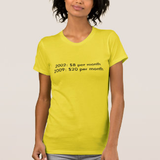 Birth Control Costs What!?! Tee Shirt