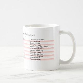 Birth Months Coffee Mug