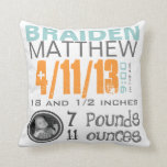 "Birth Pillow<br><div class=""desc"">A memorable way to honor your baby&#39;s birth! All colors,  texts and photo are customizable. Customize it even more by adding a photo collage to the back or scan in patterns from the baby bedding to match the  baby&#39;s room!</div>"