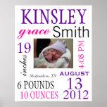 Birth Stats Poster