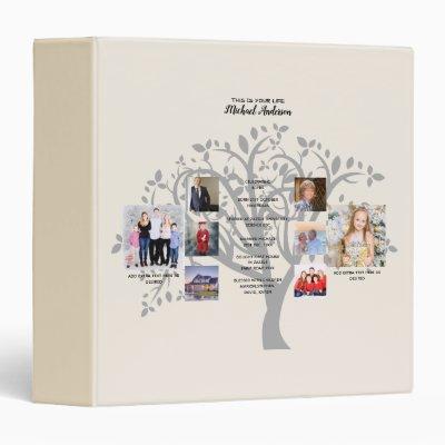 Birthday Milestones PHOTO COLLAGE Family Tree Gift 3 Ring Binder