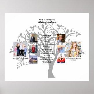 Birthday Milestones PHOTO COLLAGE Family Tree Gift Poster