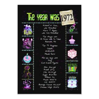Birthday Year 1972 Invitation