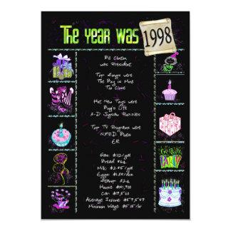 Birthday Year 1998 Invitation