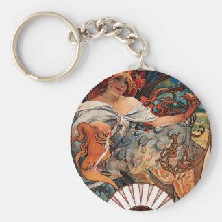 Biscuits Lefevre Utile - Alphonse Mucha Basic Round Button Keychain