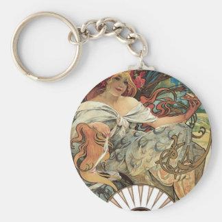 Bisuits Lefevre-Utile Basic Round Button Keychain